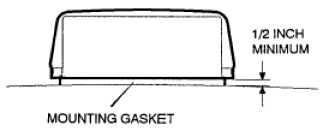 Illustration of roof air conditioner held off roof by gasket.